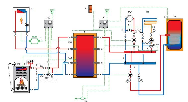 обвязка твердотопливного котла с теплоаккумулятором