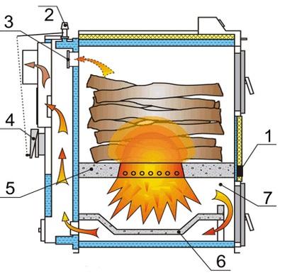 Пиролизный газогенератор