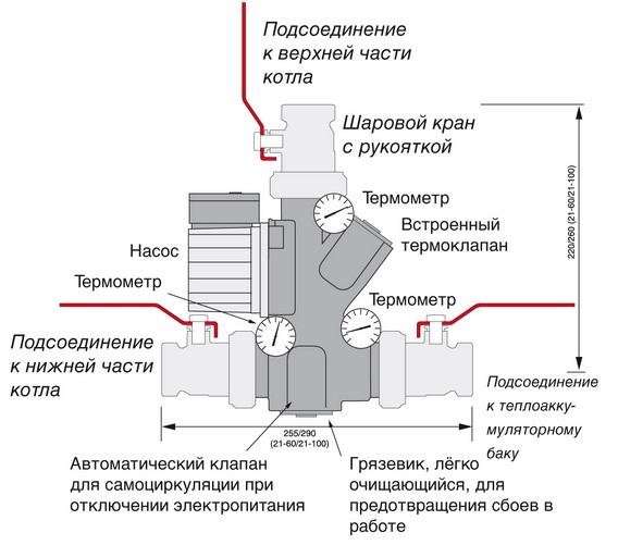 подключение теплоаккумулятора к твердотопливному котлу