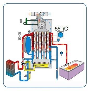 Схема устройства газового котла