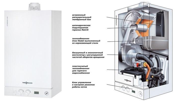 Устройство газового котла Viessmann