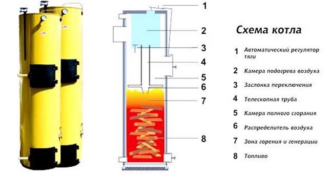 Как правильно топить дровами: 9 способов продлить горение