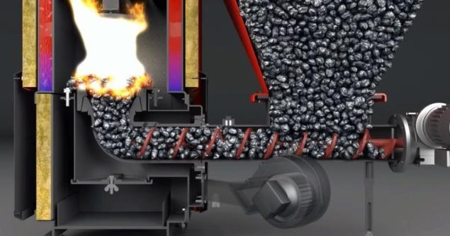 шнековый конвейер подачи угля