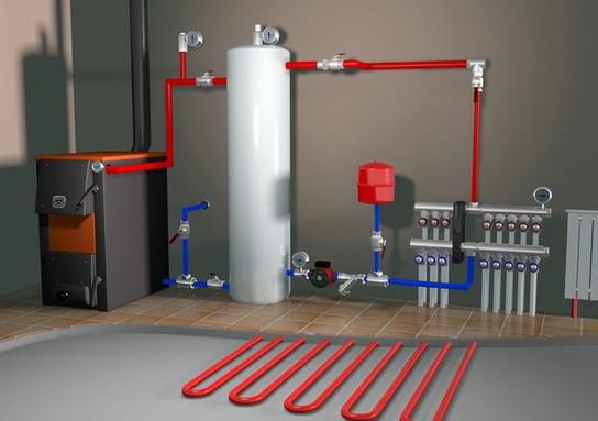 Самодельные газовые котлы для отопления частного дома