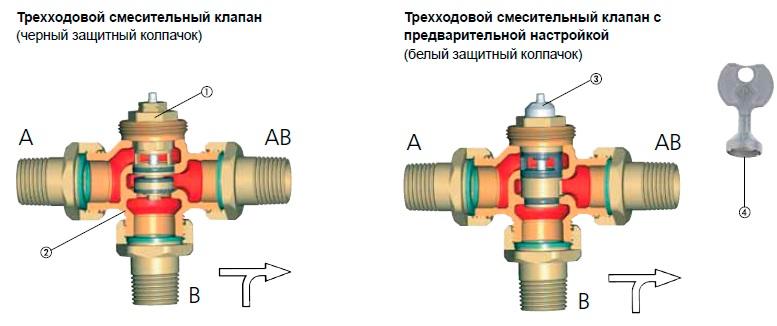 трехходовой клапан для котла