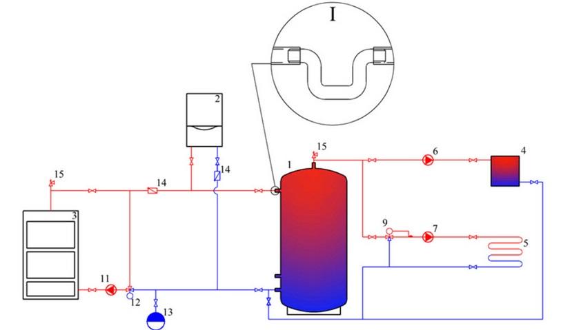 подключение электрокотла к твердотопливному котлу