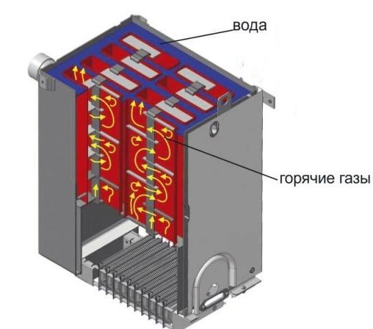 Инструкция По Установке Dwa 510 G