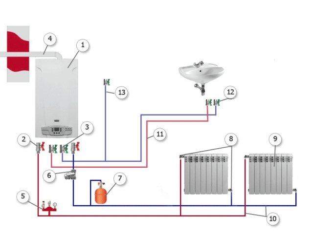 Схема подключения настенного котла