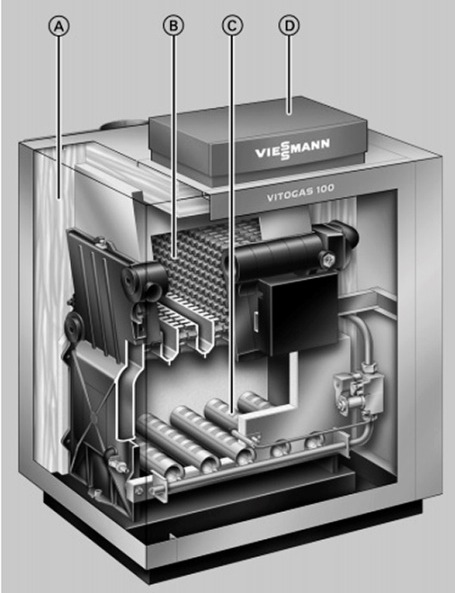 Устройство газового водогрейного котла