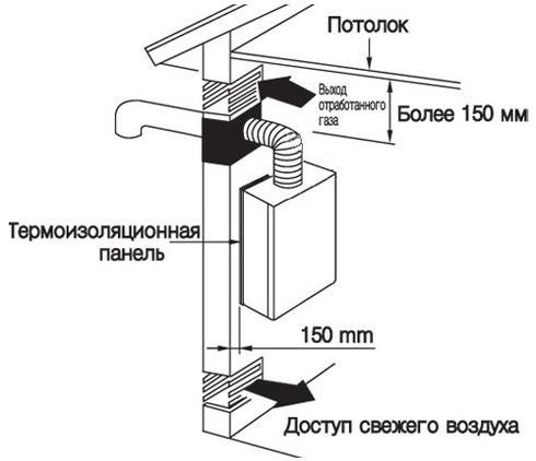 Как правильно подключить настенный газовый котел