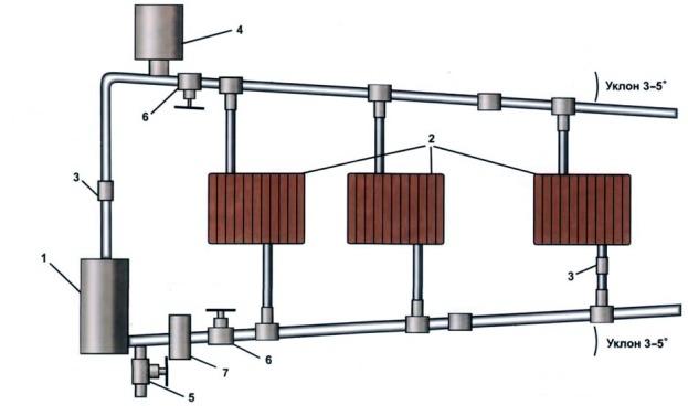 Схема отопления с электродным котлом
