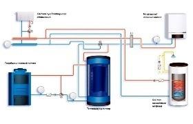 подключение агрегатов