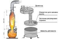 устройство для отопления