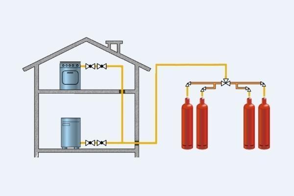 Схема отопления частного дома газовыми балонами