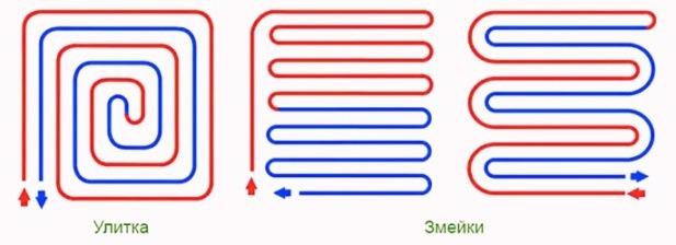 Схемы раскладки труб