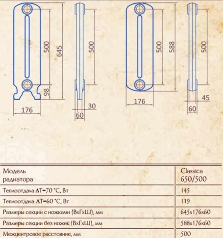 Пример характеристик радиатора