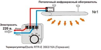 Подключение термостата к инфракрасному обогревателю