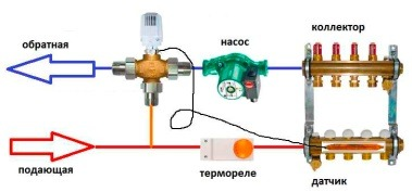 Подключение теплого пола к трехходовому клапану