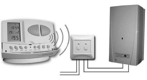 Комнатный терморегулятор в системе отопления дома