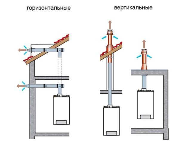 Инструкция по эксплуатации дымовой трубы  OhranaTruda31ru