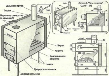 Схема чугунной печи