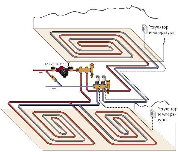 Установка терморегуляторов