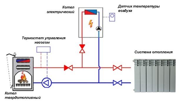 схема подключения твердотопливного котла к электрокотлу