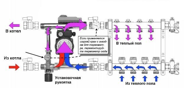 Котел для теплого водяного пола: схема подключения и выбор ... Смесительный Узел для Теплого Пола
