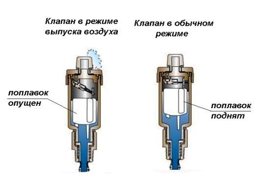 воздушный клапан с автоматикой