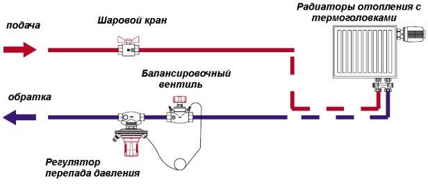 применение автоматического клапана