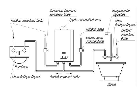 Схема подключения колонки