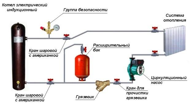 Схема обвязки показана на