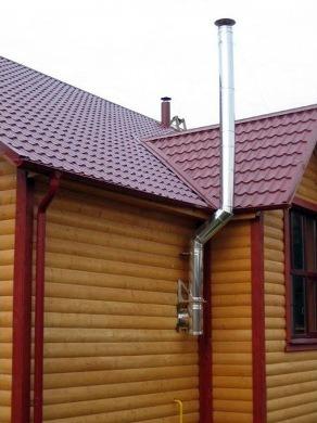 компания дом дымоходы