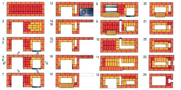 схема кирпичной порядовки садового мангала