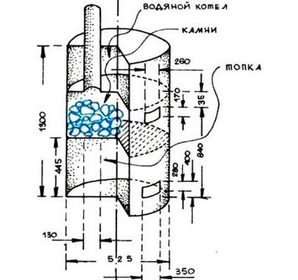 схема печки из трубы