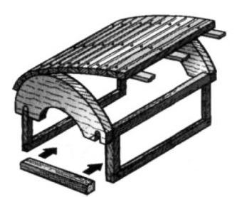 арочный свод