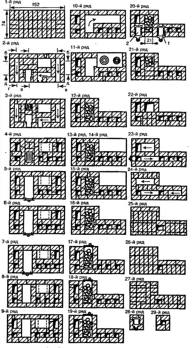 последовательность строительства печи