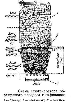 Крем от трещин на руках
