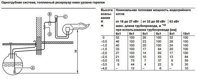 меры безопасности при подключении агрегата