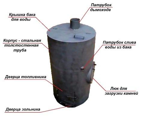 вертикальный металлический обогреватель