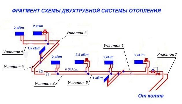 схема в трех измерениях