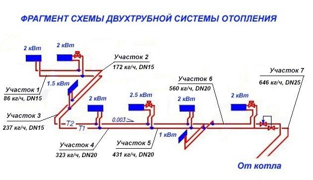 фрагмент схемы двухтрубной системы