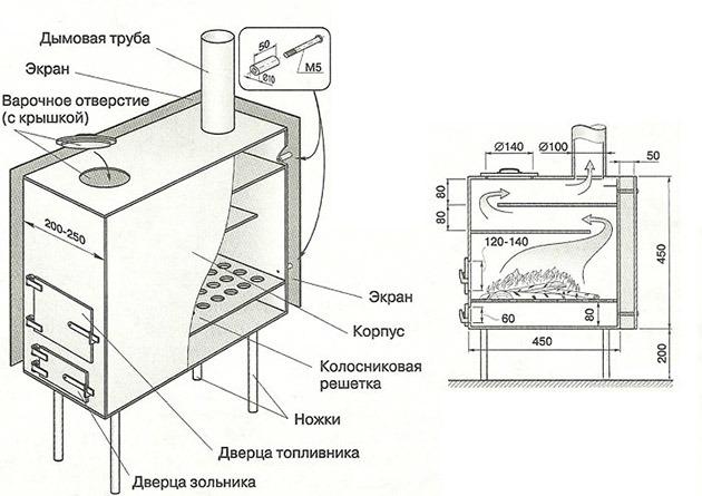 Сварить печь для гаража с размерами и