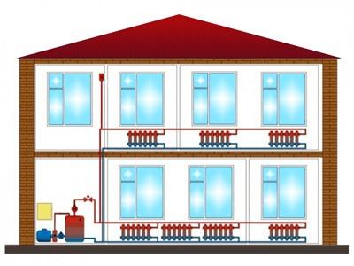 подключение радиаторов к двухтрубной системе отопления