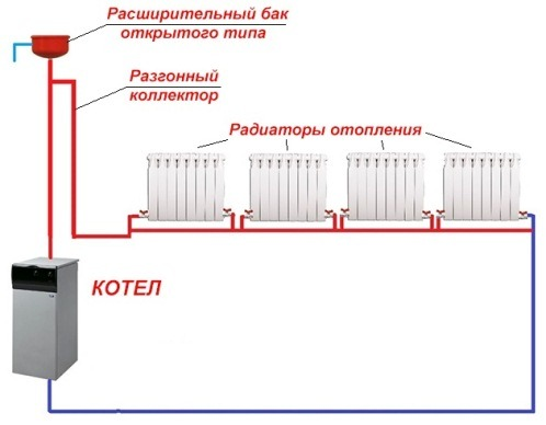 система отопления с вертикальным разгонным коллектором