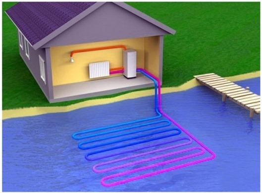 альтернативная система отопления частного дома