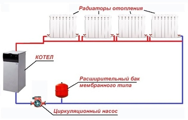 отопление дома с применением циркуляционного насоса