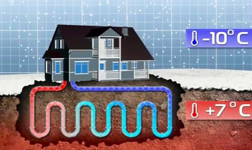 теплосъемный контур системы теплоснабжения