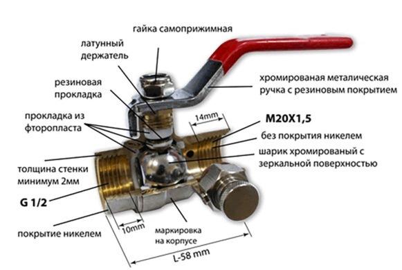 Схемы запорных арматур
