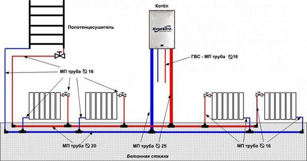 Индивидуальное отопление в квартире схема 803